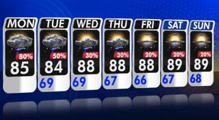 7Day_Forecast